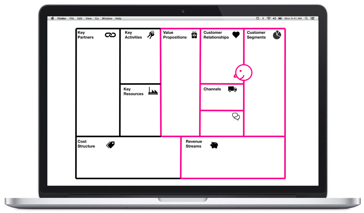 marketing-strategyzer